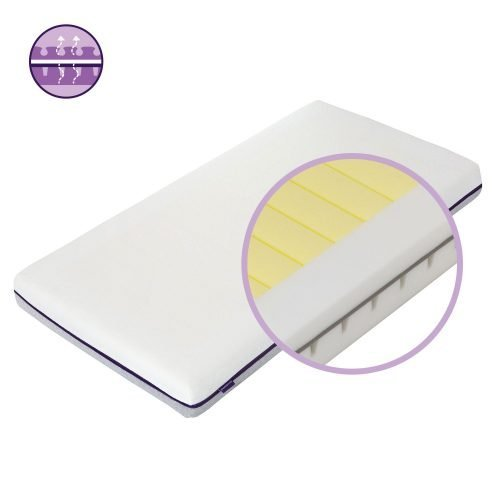 Clevamama AirGo Support Baby Cot Bed Mattress